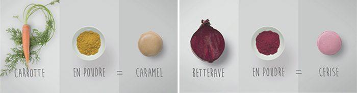 légumes transformés en colorants naturels