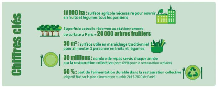 Revue de presse 4 mars agriculture paris