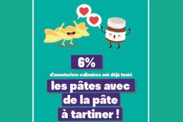 les habitudes alimentaires des Français