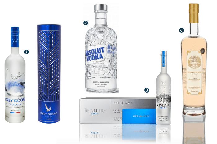 les Vodkas