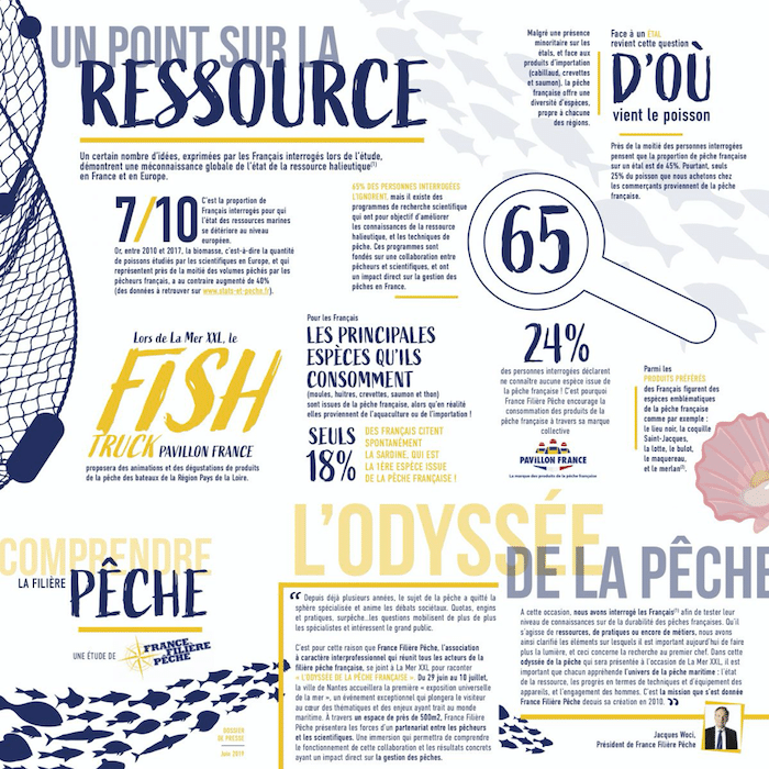 infographie pêche durable