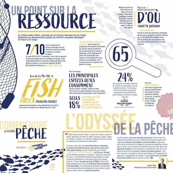 infographie pêche durable